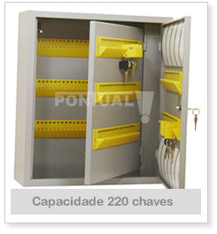 Claviculario 220 chaves